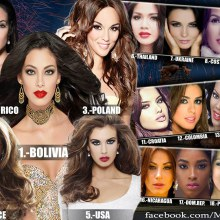Miss universe 2013 pre-arrival hot pick