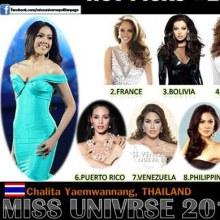 Miss Universe 2013 Poll, Oct