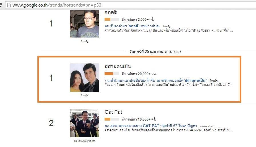 <<<สุสานคนเป็น>>>ติดอันดับการค้นหาอันดับ1ในGoogle!! โอ้แม่เจ้าาาาาาา!!!! สุดยอดดด