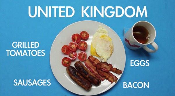 อาหารเช้าทั่วโลก